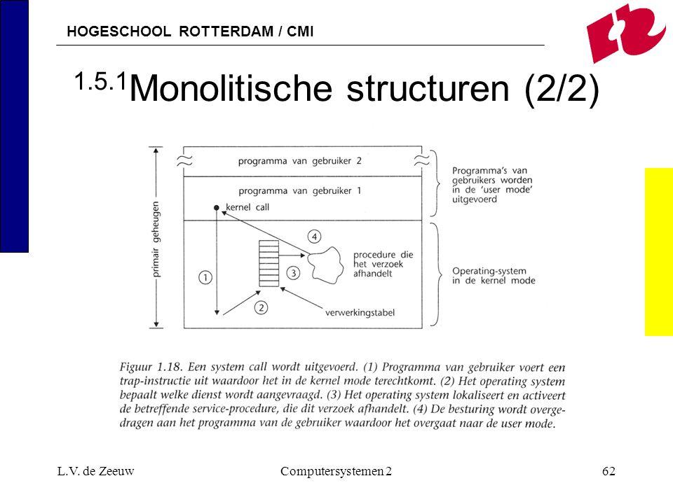 1.5.1Monolitische structuren (2/2)