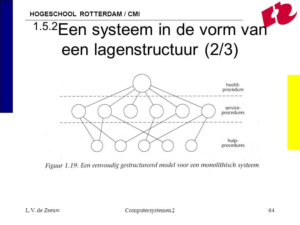 1.5.2Een systeem in de vorm van een lagenstructuur (2/3)