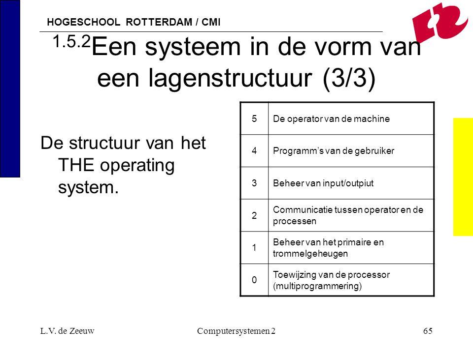 1.5.2Een systeem in de vorm van een lagenstructuur (3/3)
