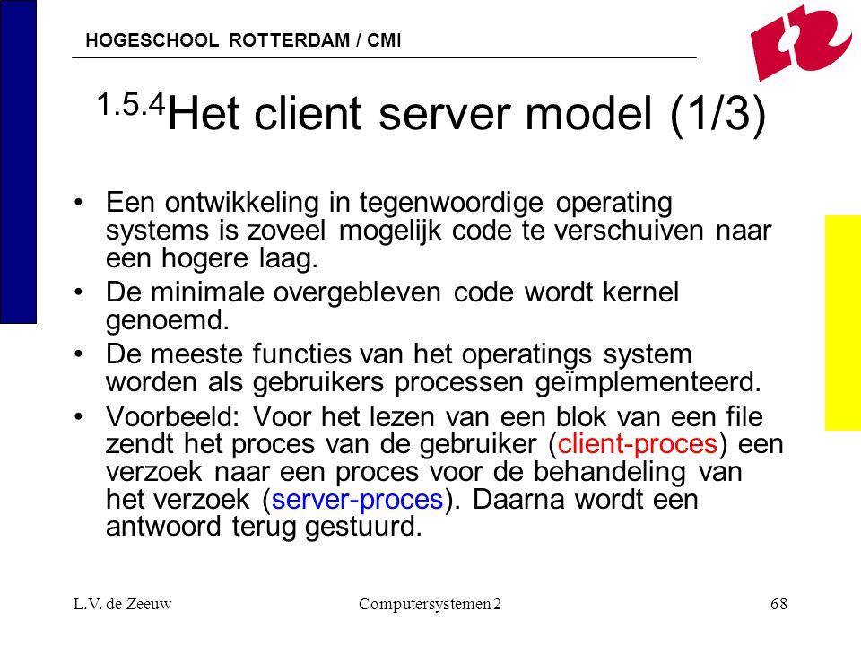 1.5.4Het client server model (1/3)