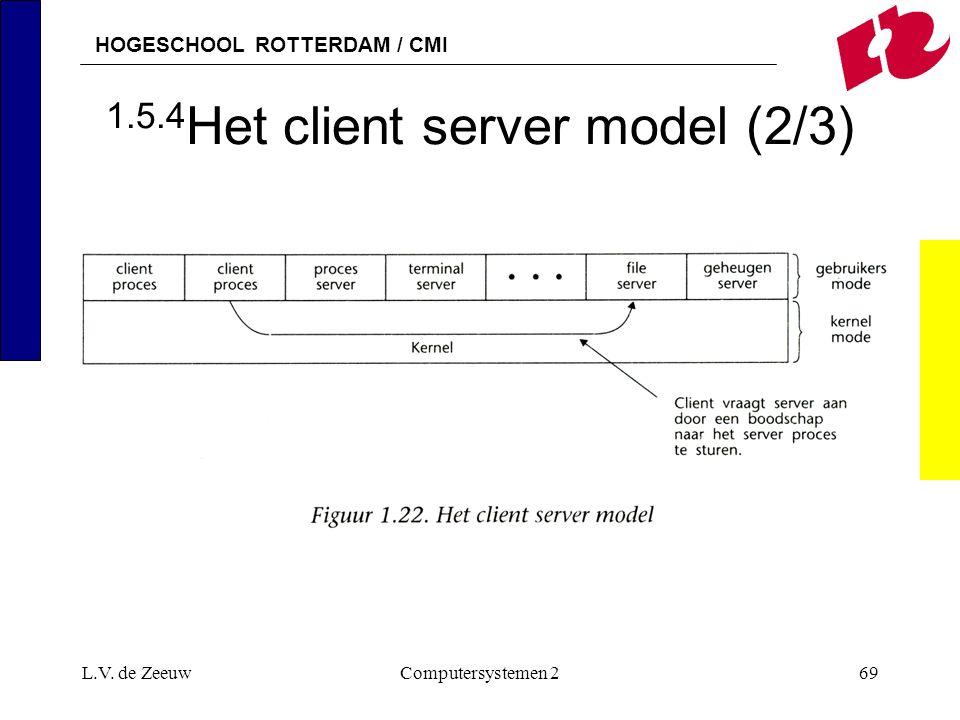 1.5.4Het client server model (2/3)