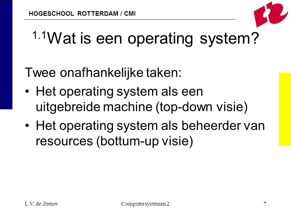 1.1Wat is een operating system