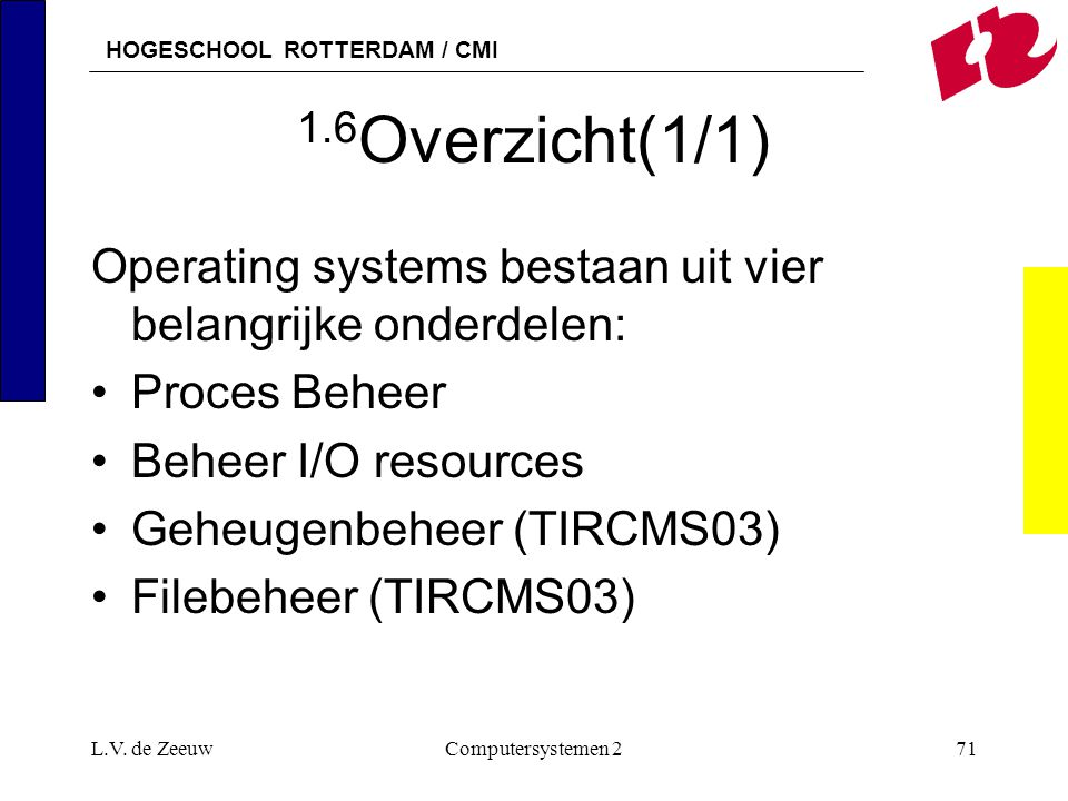 1.6Overzicht(1/1) Operating systems bestaan uit vier belangrijke onderdelen: Proces Beheer. Beheer I/O resources.