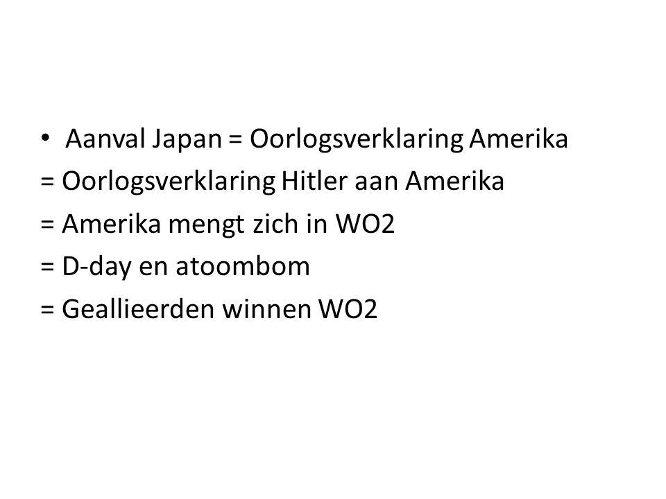 Aanval Japan = Oorlogsverklaring Amerika