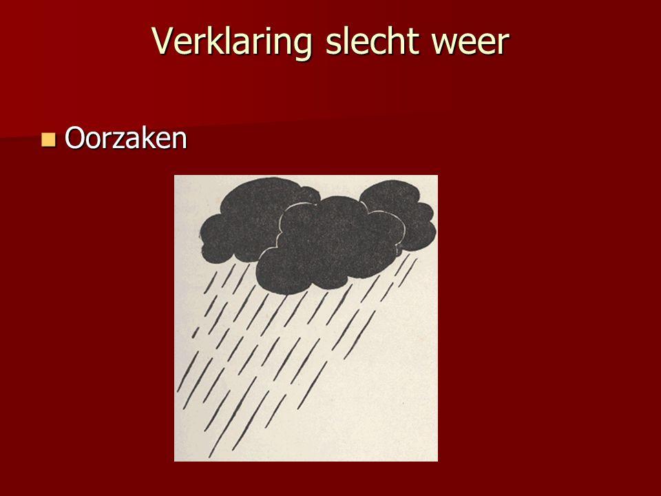 Verklaring slecht weer