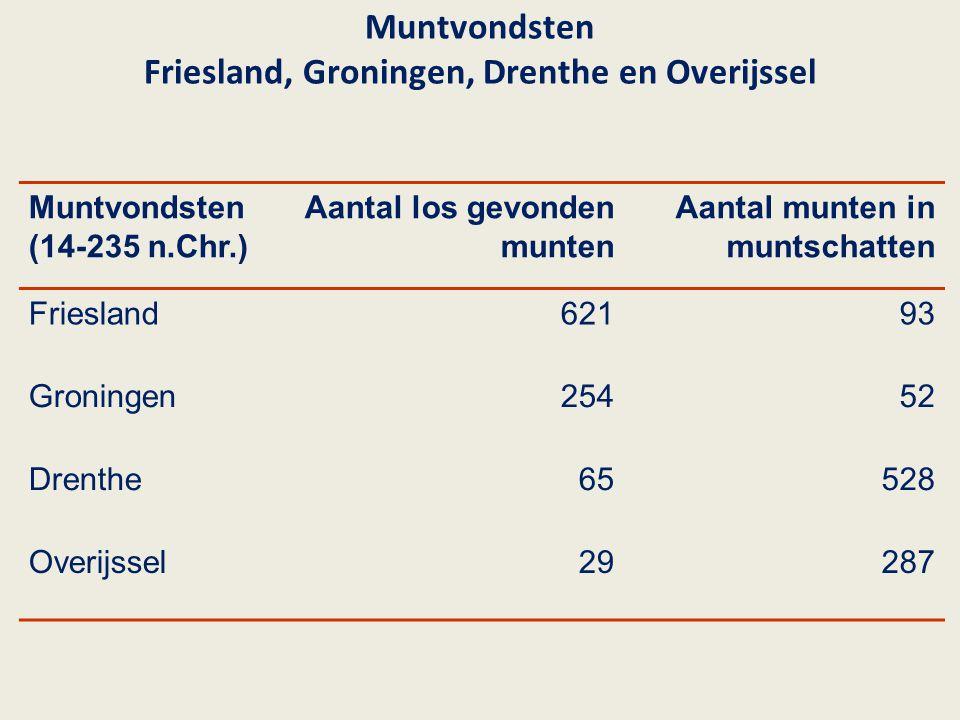 Muntvondsten Friesland, Groningen, Drenthe en Overijssel