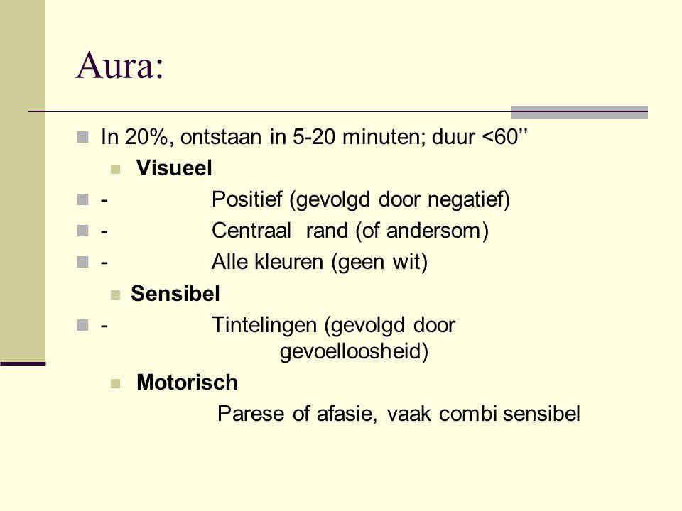 Aura: In 20%, ontstaan in 5-20 minuten; duur <60'' Visueel