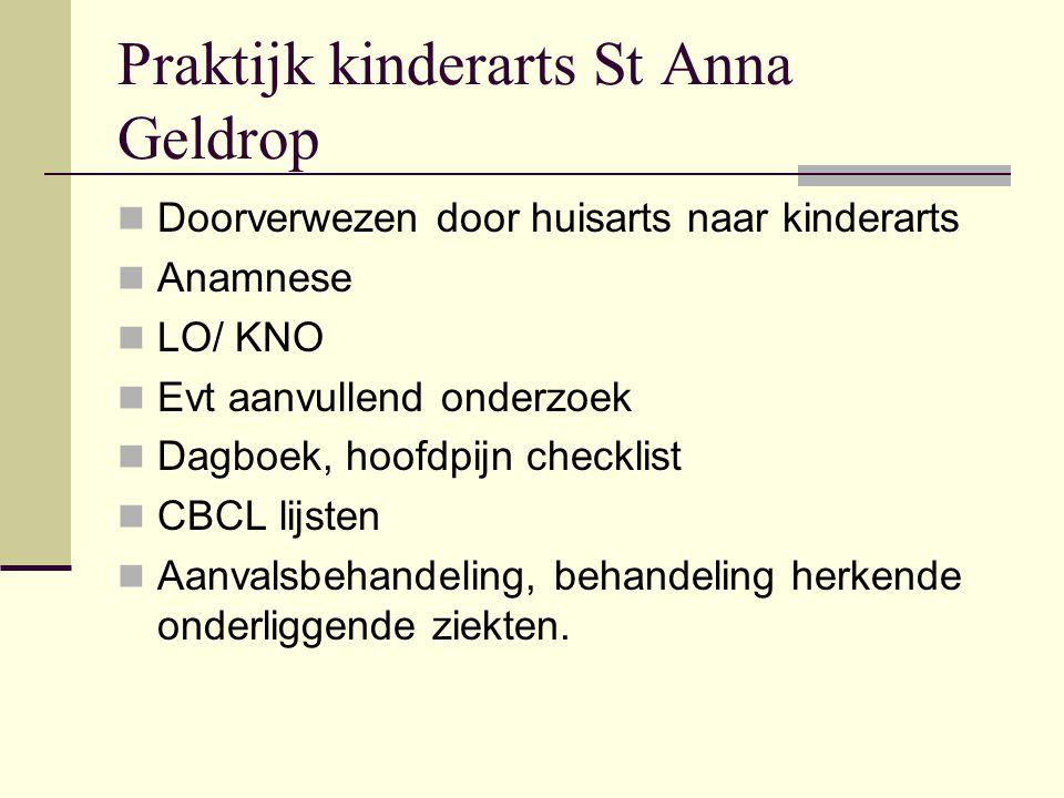Praktijk kinderarts St Anna Geldrop