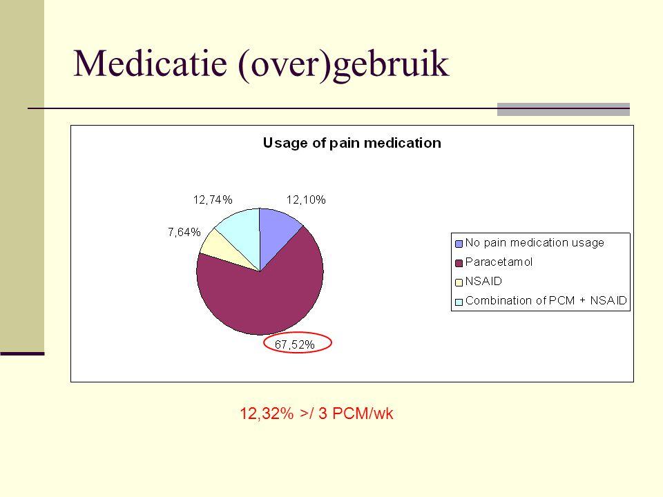 Medicatie (over)gebruik