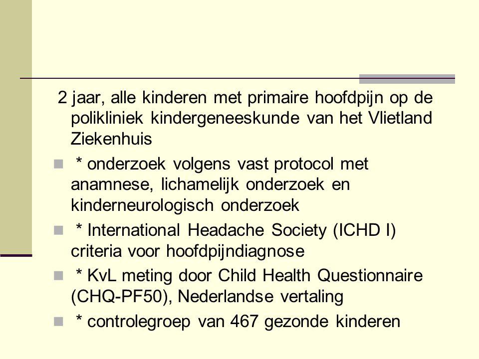 2 jaar, alle kinderen met primaire hoofdpijn op de polikliniek kindergeneeskunde van het Vlietland Ziekenhuis