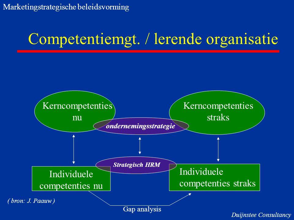 Competentiemgt. / lerende organisatie