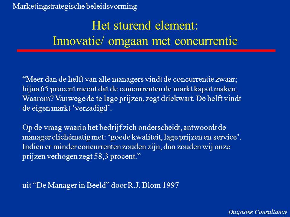 Het sturend element: Innovatie/ omgaan met concurrentie