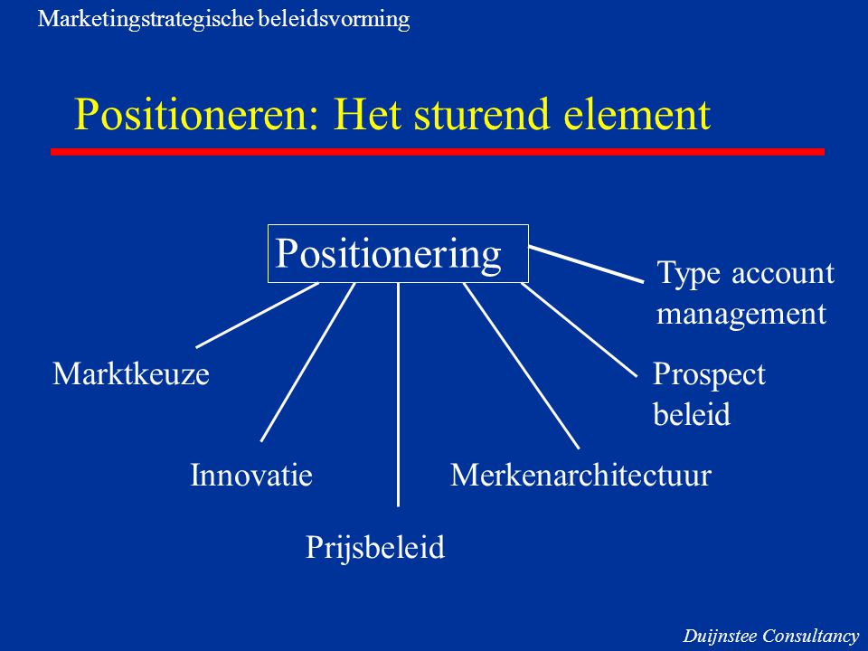 Positioneren: Het sturend element