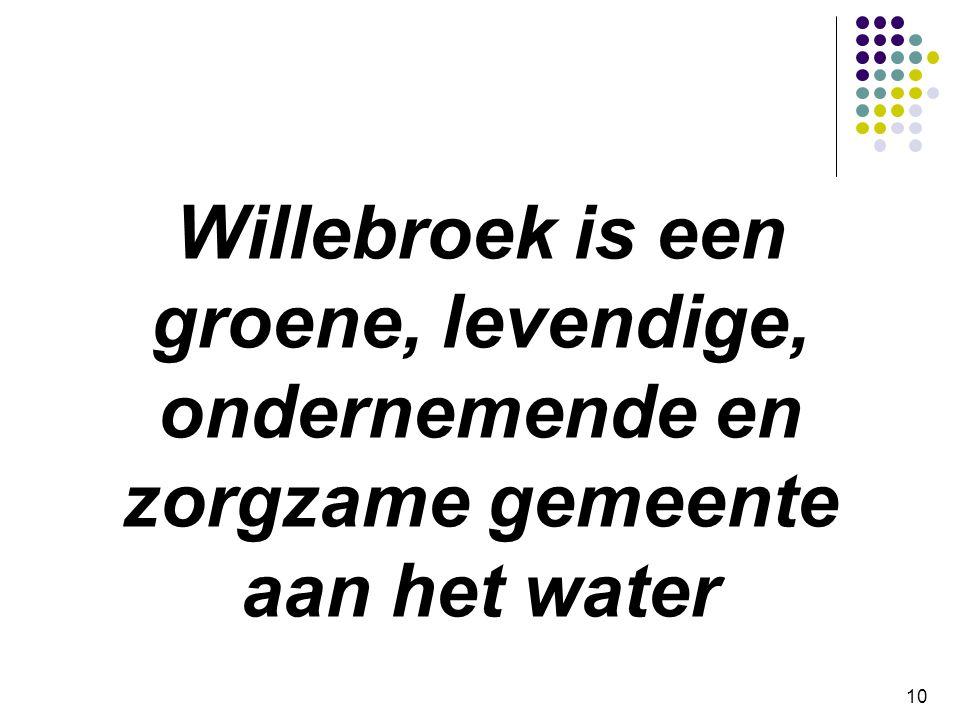Willebroek is een groene, levendige, ondernemende en zorgzame gemeente aan het water
