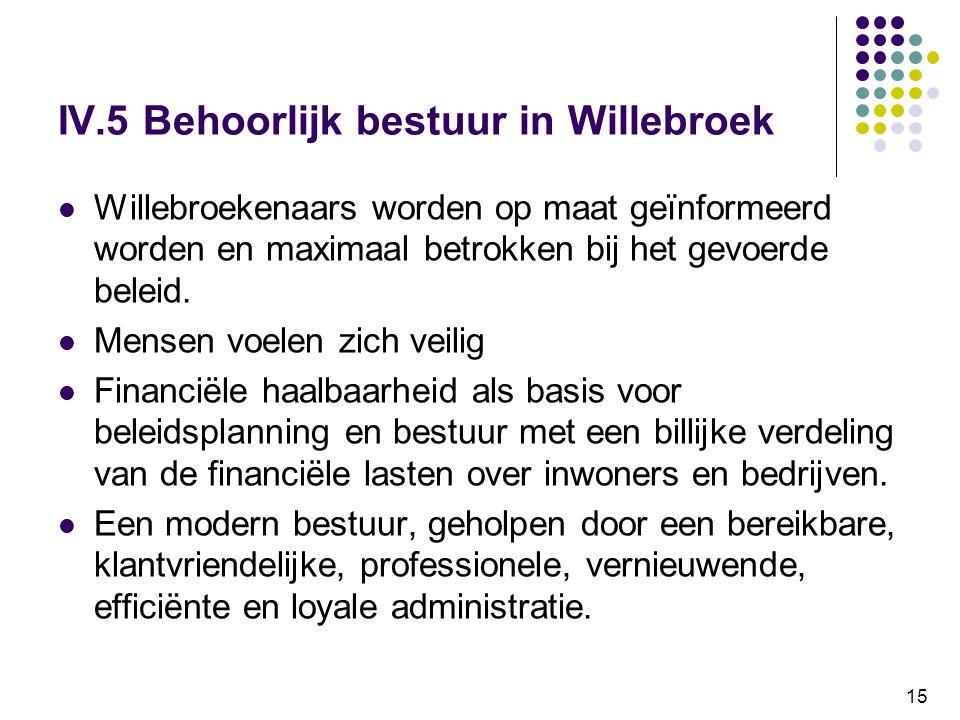 IV.5 Behoorlijk bestuur in Willebroek