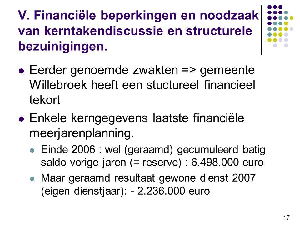 V. Financiële beperkingen en noodzaak van kerntakendiscussie en structurele bezuinigingen.