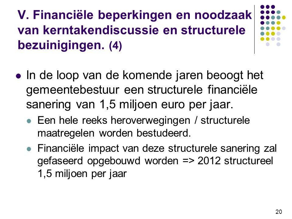 V. Financiële beperkingen en noodzaak van kerntakendiscussie en structurele bezuinigingen. (4)