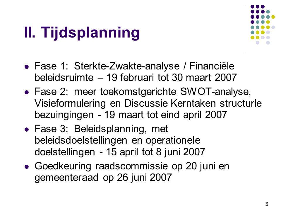 II. Tijdsplanning Fase 1: Sterkte-Zwakte-analyse / Financiële beleidsruimte – 19 februari tot 30 maart 2007.