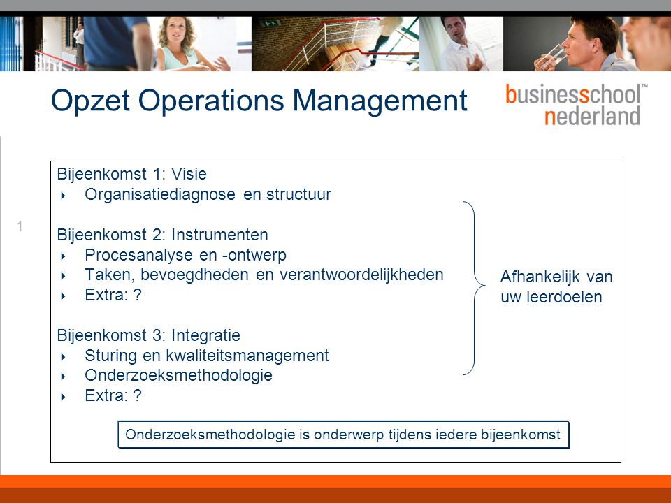 Agenda vandaag Operations Management in perspectief