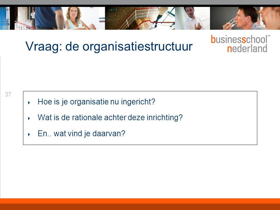 Inhoud Begrijpen van organisatie-ontwerpen (vanuit strategisch perspectief) Definiëren van organisatie issues.