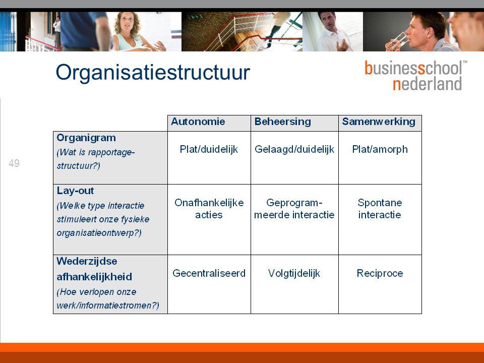 Organisatiesystemen