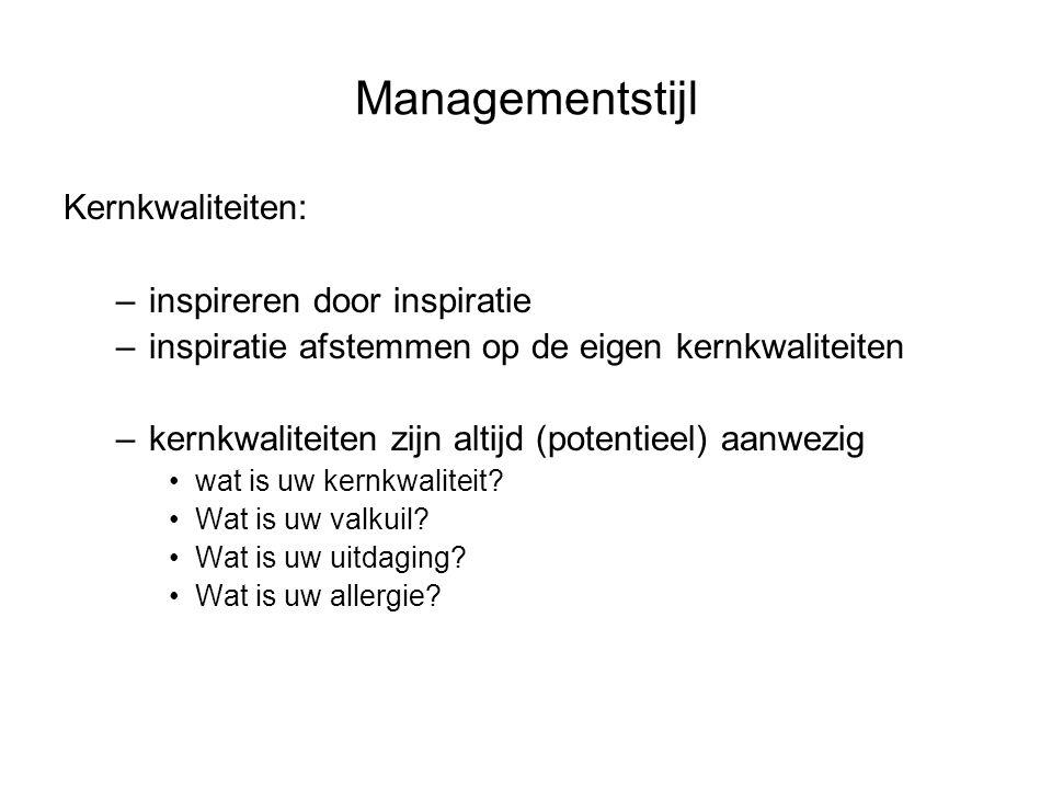 Managementstijl Kernkwaliteiten: inspireren door inspiratie