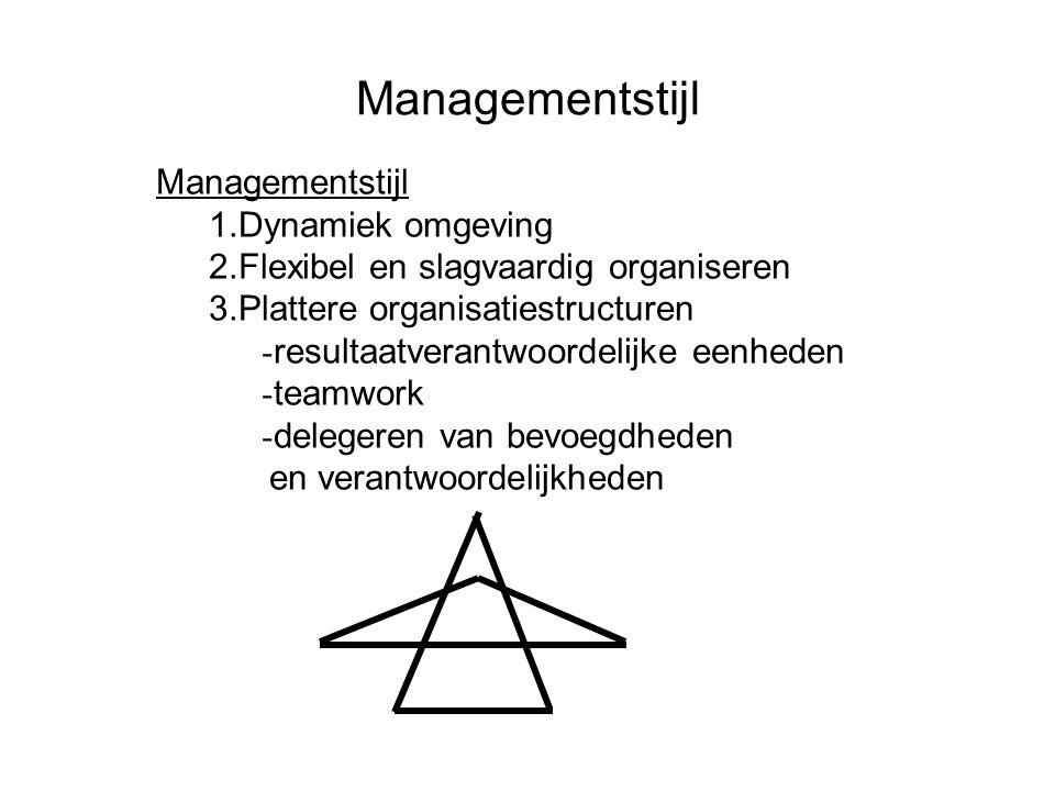 Managementstijl Managementstijl Dynamiek omgeving