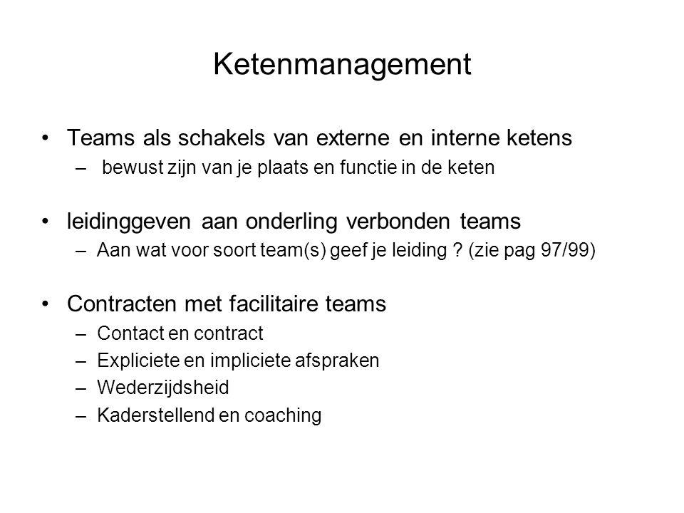 Ketenmanagement Teams als schakels van externe en interne ketens