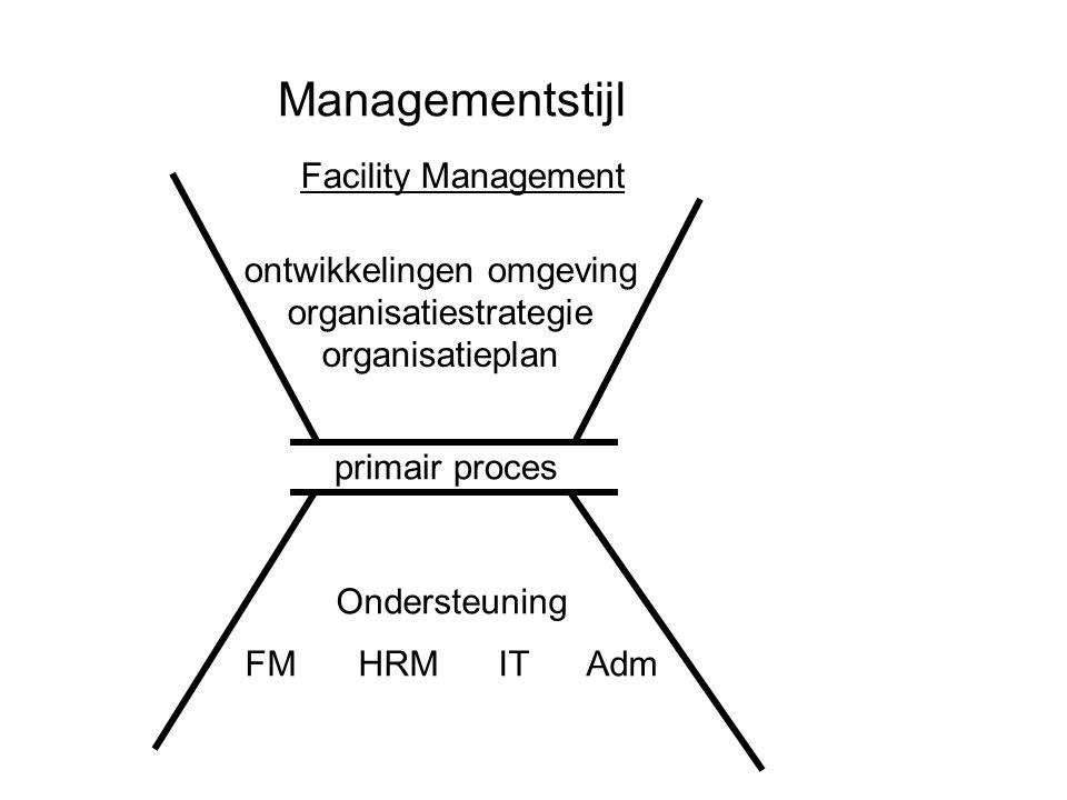 Managementstijl Facility Management ontwikkelingen omgeving