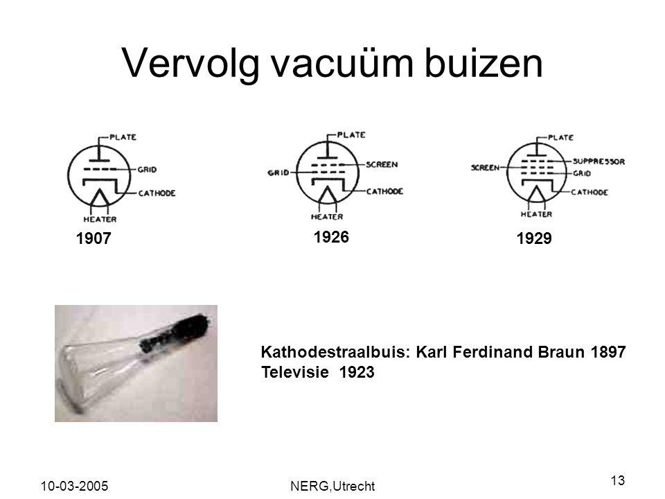 Vervolg vacuüm buizen 1907. 1926. 1929. Triode; Tetrode, pentode. We zien hier weer iets merkwaardigs.