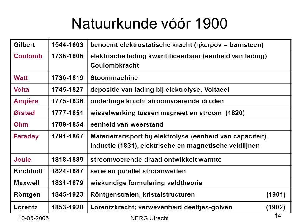 Natuurkunde vóór 1900 Gilbert 1544-1603