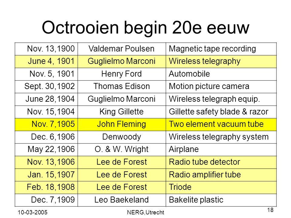 Octrooien begin 20e eeuw Nov. 13,1900 Valdemar Poulsen