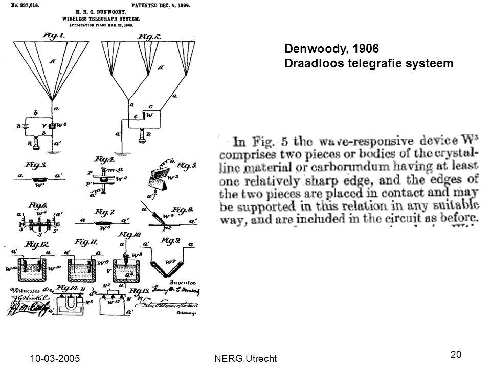Draadloos telegrafie systeem
