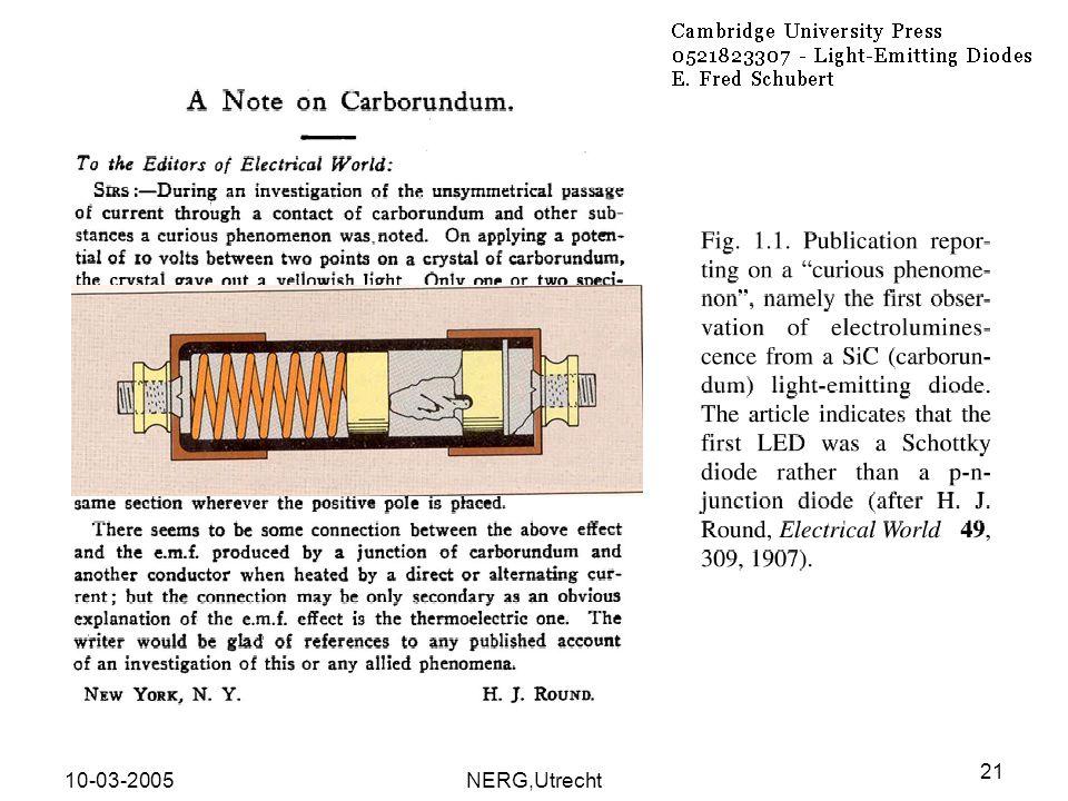 Na klik: carborundum detector: verbeterde versie uirt 1925