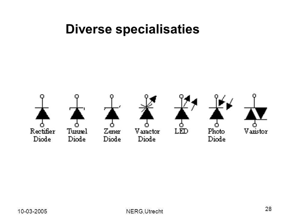 Diverse specialisaties
