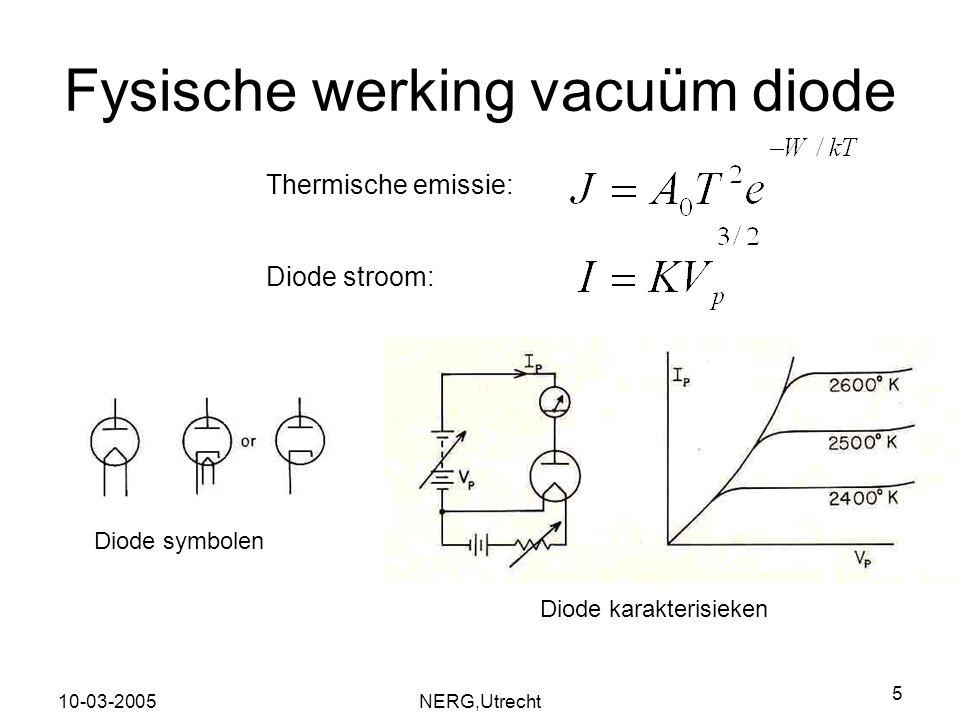 Fysische werking vacuüm diode