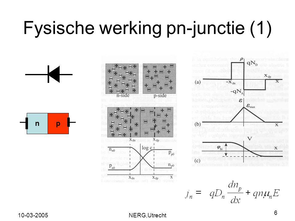 Fysische werking pn-junctie (1)