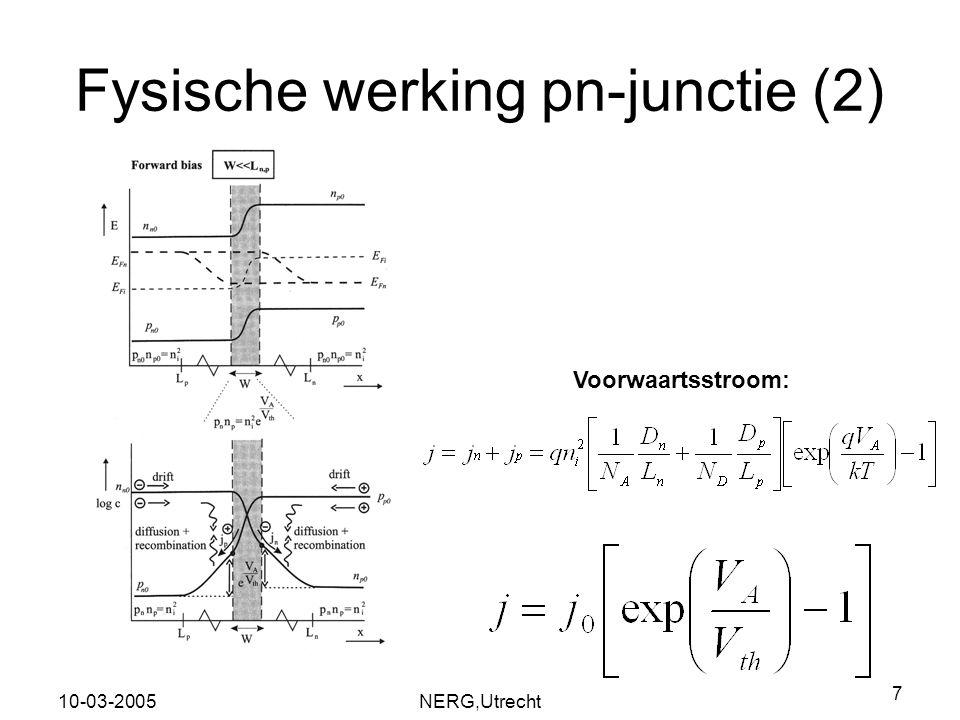 Fysische werking pn-junctie (2)