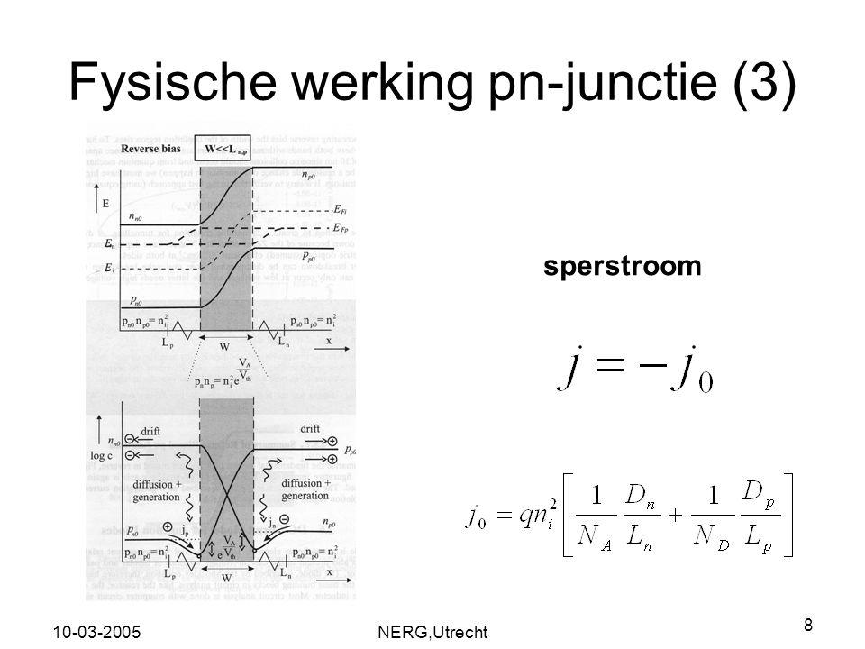 Fysische werking pn-junctie (3)