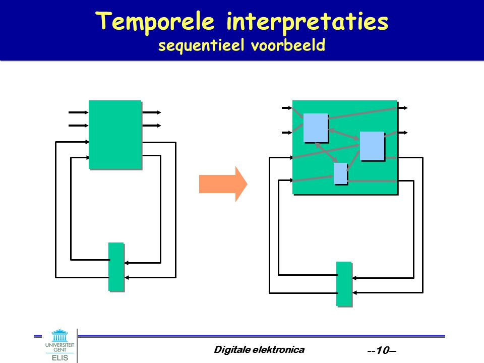 Temporele interpretaties sequentieel voorbeeld