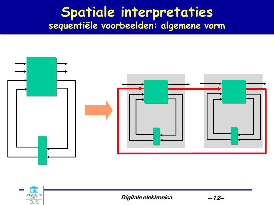 Spatiale interpretaties sequentiële voorbeelden: algemene vorm