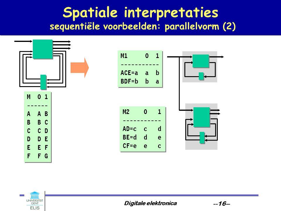 Spatiale interpretaties sequentiële voorbeelden: parallelvorm (2)