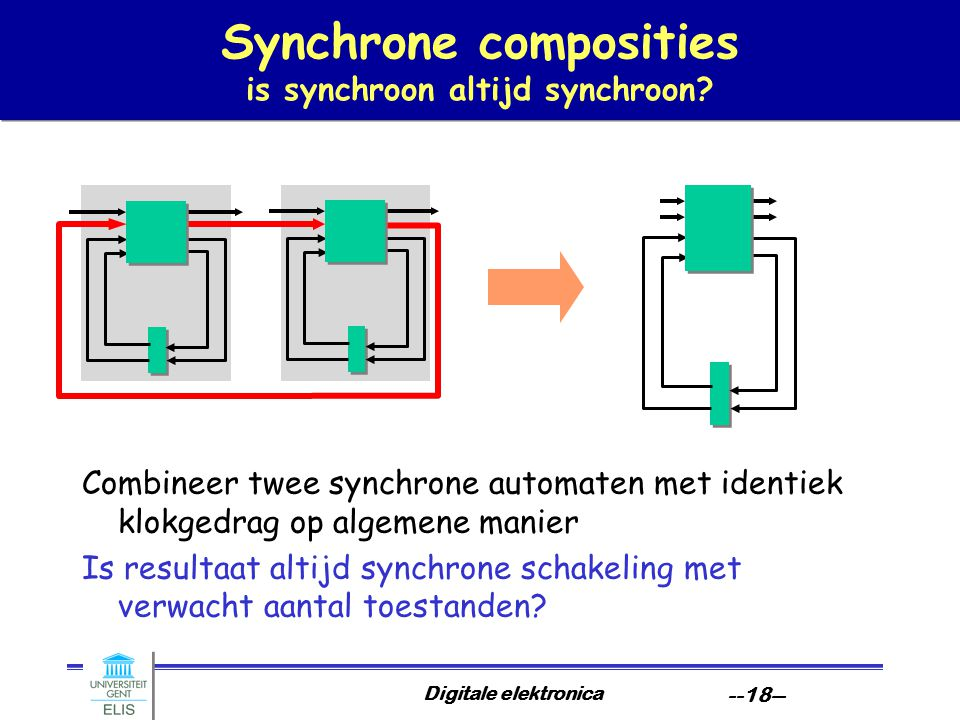 Synchrone composities is synchroon altijd synchroon
