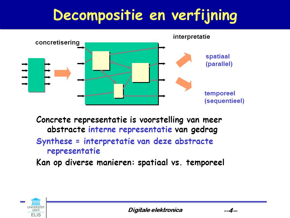 Decompositie en verfijning