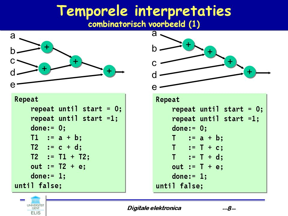 Temporele interpretaties combinatorisch voorbeeld (1)
