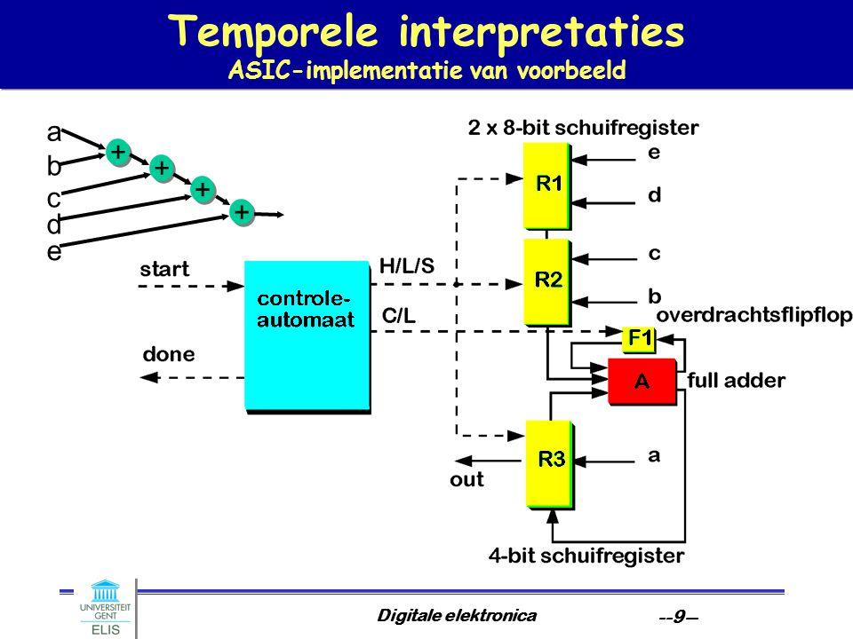 Temporele interpretaties ASIC-implementatie van voorbeeld