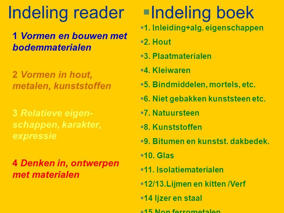 Indeling boek Indeling reader 1 Vormen en bouwen met bodemmaterialen