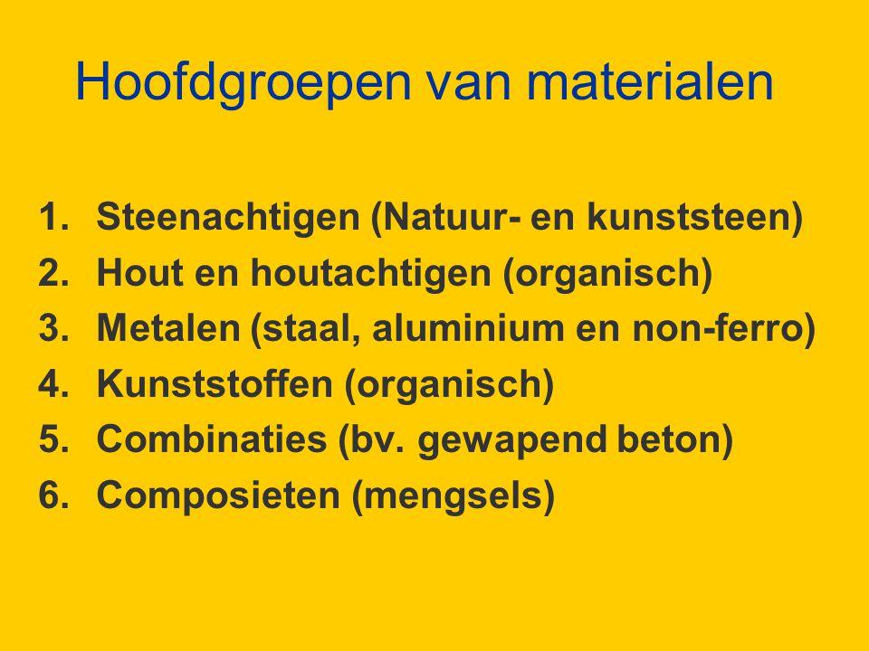 Hoofdgroepen van materialen