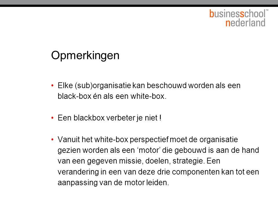 Titel presentatie Opmerkingen. Elke (sub)organisatie kan beschouwd worden als een black-box én als een white-box.