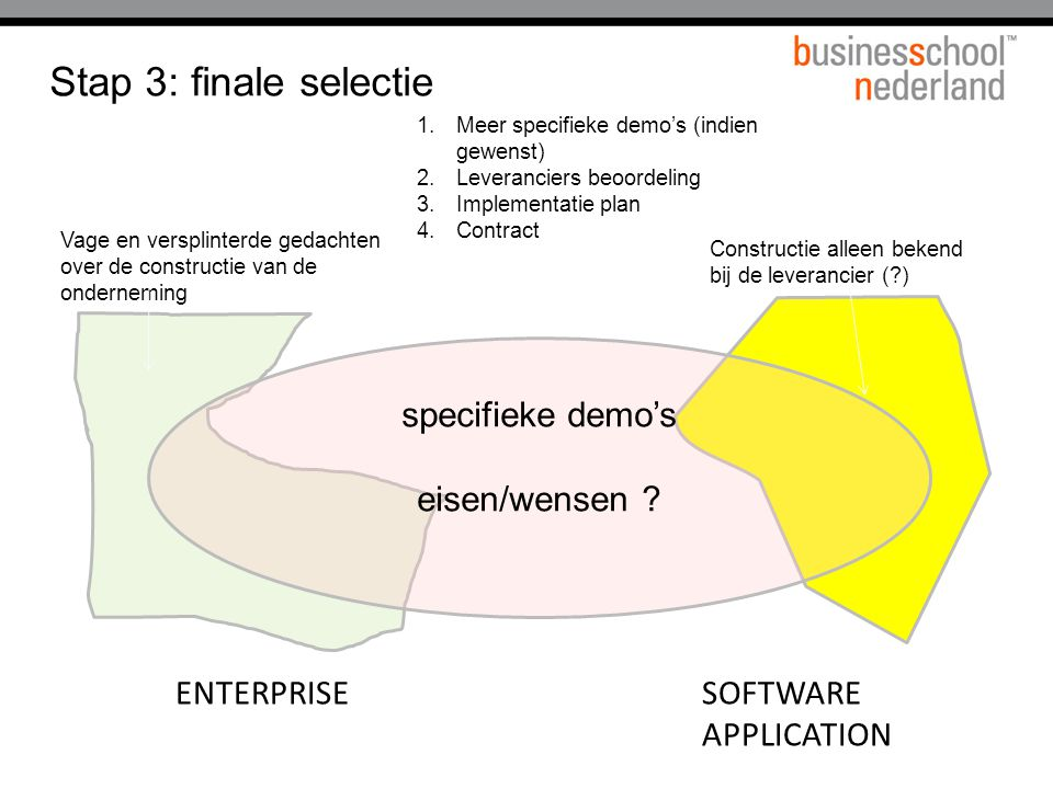 Stap 3: finale selectie specifieke demo's eisen/wensen ENTERPRISE